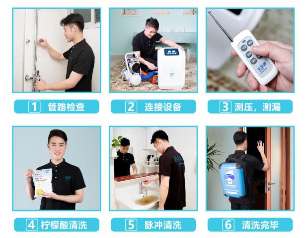水管清洗专业服务